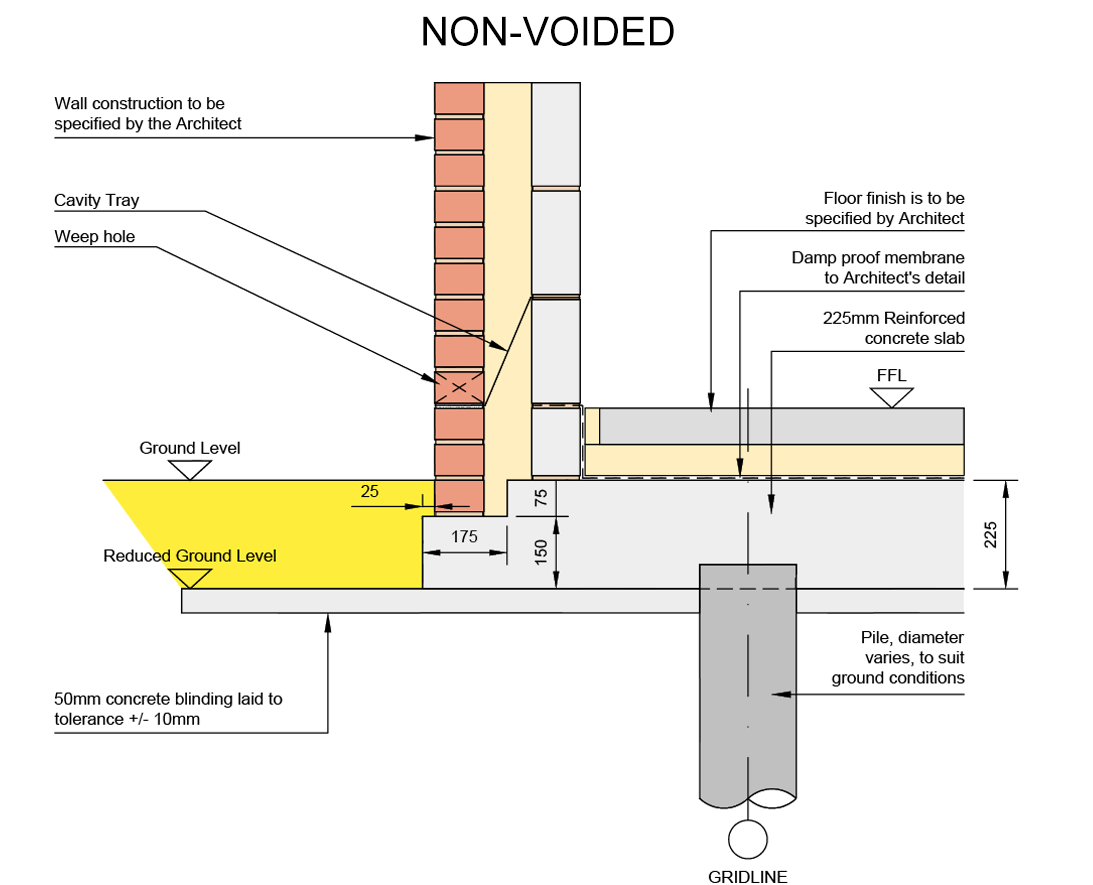 Combislab non-voided technical diagram
