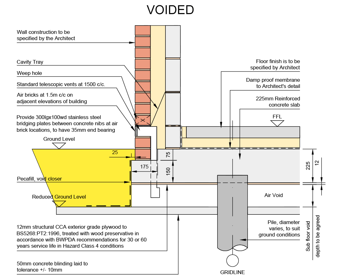Combislab voided technical diagram
