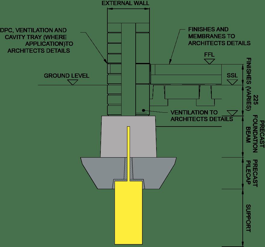 R Beam technical diagram